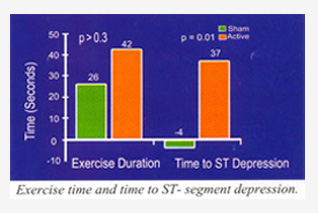 Exercise time and time to ST-segment depression